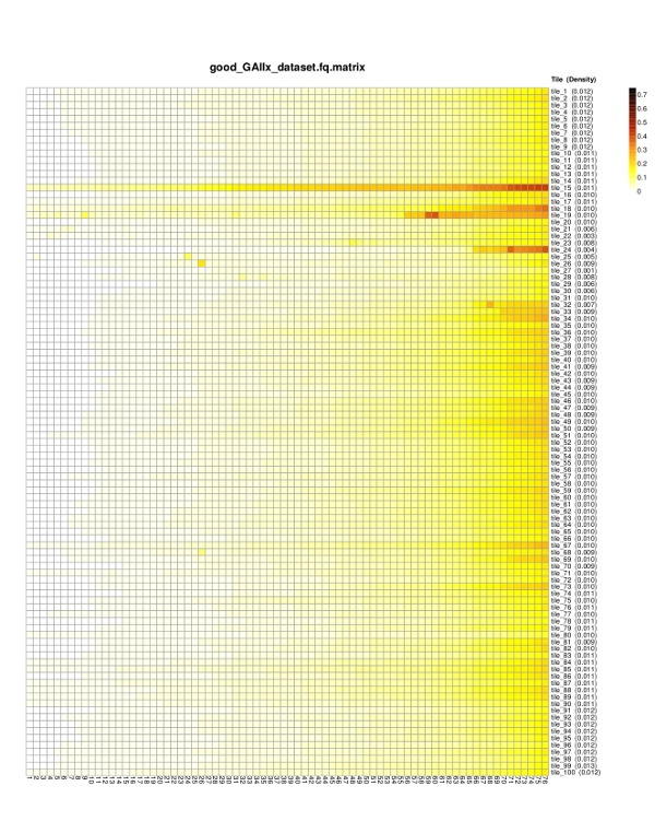 Good GAIIX dataset heatmap